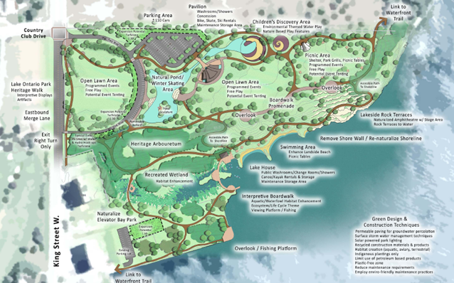 Lake Ontario Park Revitalization Plan