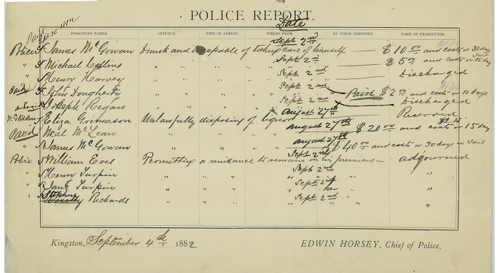 Kingston Police Department, police report, the lock up